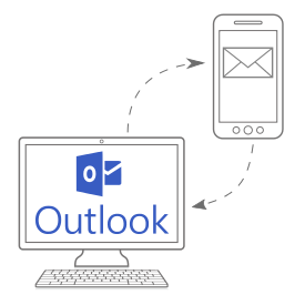 Send SMS from Outlook